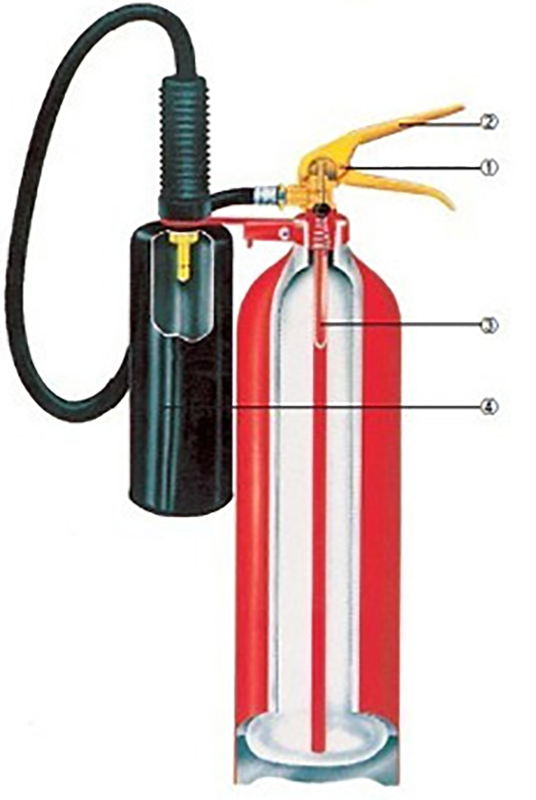 Schéma en coupe d'un extincteur à pression permanente